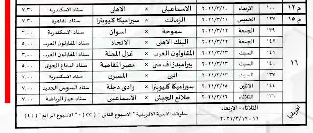 جدول مباريات الأسبوع السادس عشر من الدورى المصرى الممتاز موسم 2021