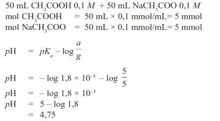Rumus untuk Menghitung pH Larutan Penyangga