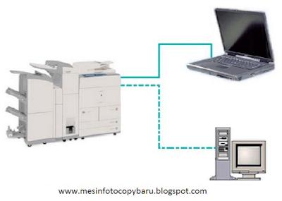 Cara Mudah Menggunakan Fitur Scan Pada Mesin Fotocopy IR Canon