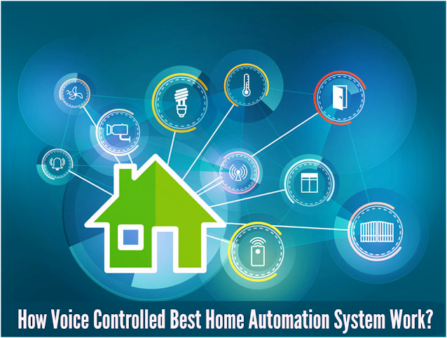 How Voice Controlled Best Home Automation System Work?