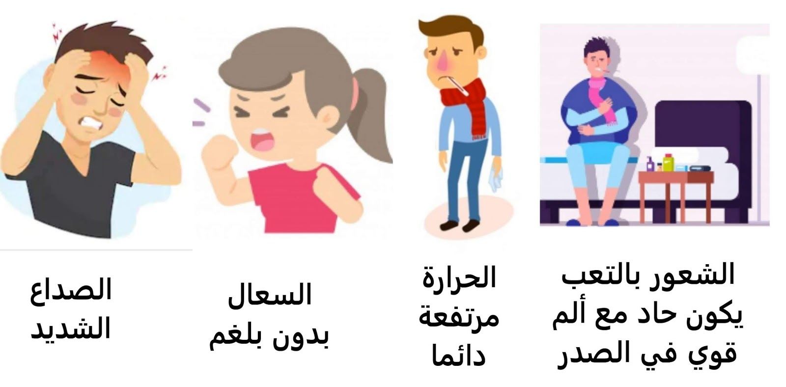 أعراض مرض الكورونا