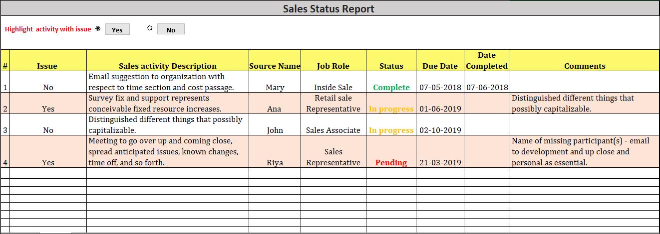 Sales Report Template, Sales Report