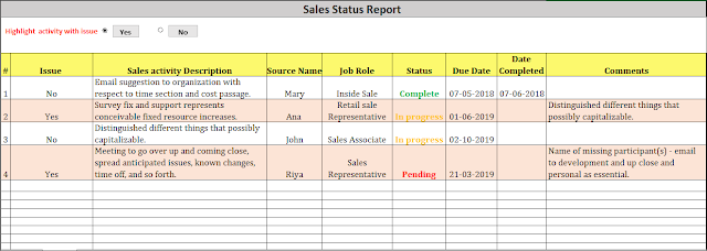 Sales Report Template, Sales Report