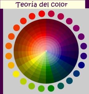 Curso de maquillaje 4 teor a del color maquillaje - El color en la arquitectura ...