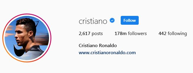 Top 6 Football Players With The Highest Followers On Instagram