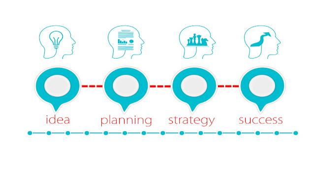 Model-Model Kepemimpinan Pembelajaran Disekolah