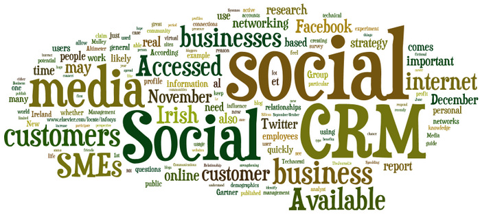 Soal Tentang Penelitian Sosial Plus Pembahasan