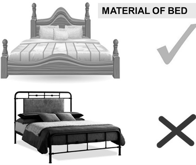 Best Bed Material