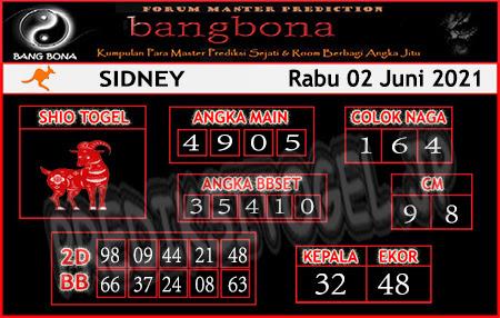 Prediksi Bangbona Sydney Rabu 02 Juni 2021