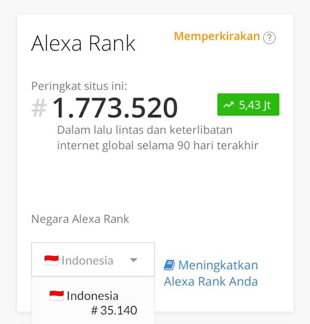 Rank Alexa Situs Ninjakura