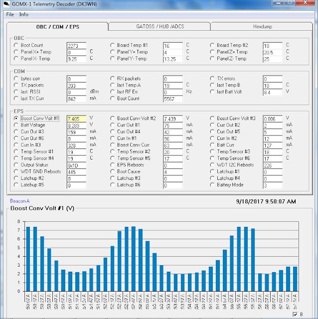 GOMX-1 4800 GMSK Telemetry 09:00 UTC