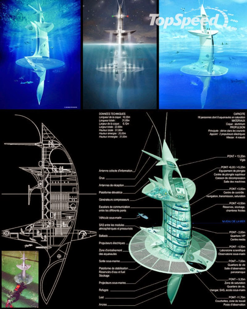 ocean orbiter sea technology research marine vessel titan thoughts jrt