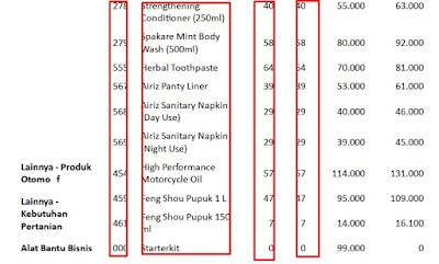harga member distributor tianshi tiens dan konsumen