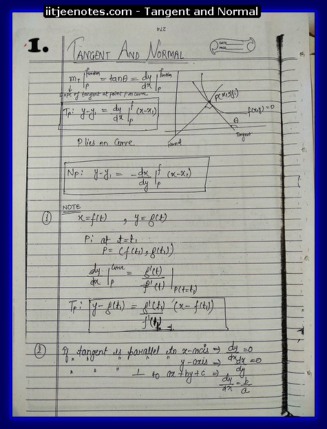 Tangent and Normal Notes IITJEE