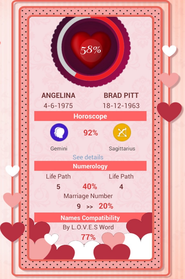 find true love percentage
