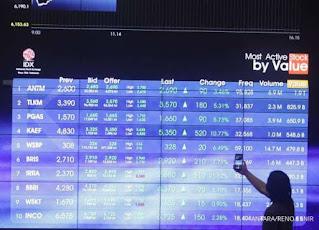 Apa Perbedaan Trading dan Investasi Saham? Mana Yang Paling Menguntungkan?