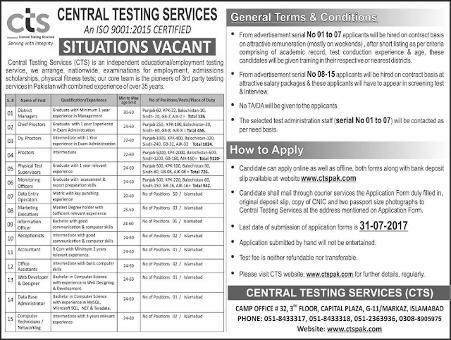 Central Testing Service Jobs in Pakistan 2017