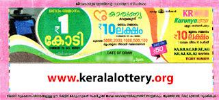 Karunya keralalottery.org