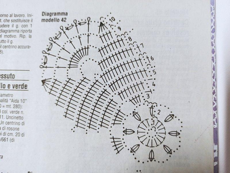 pattern centrino uncinetto