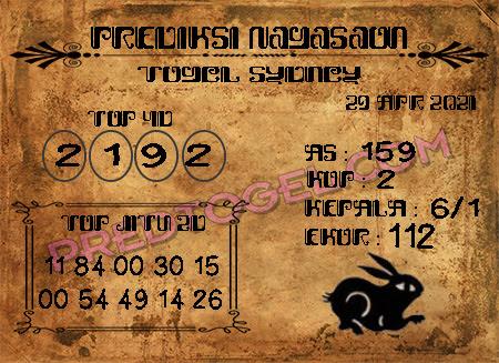 Prediksi Nagasaon Sdy hari ini Kamis