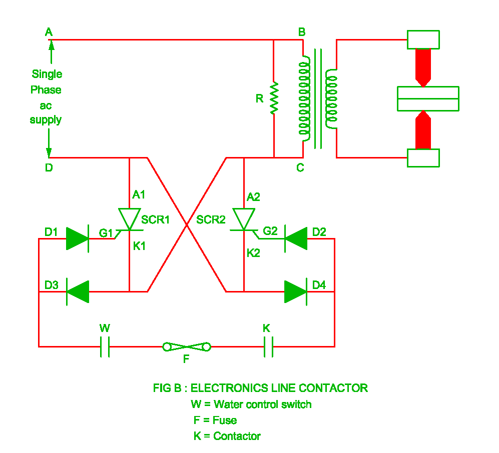 hight resolution of electronic line contactor in the resistance welding