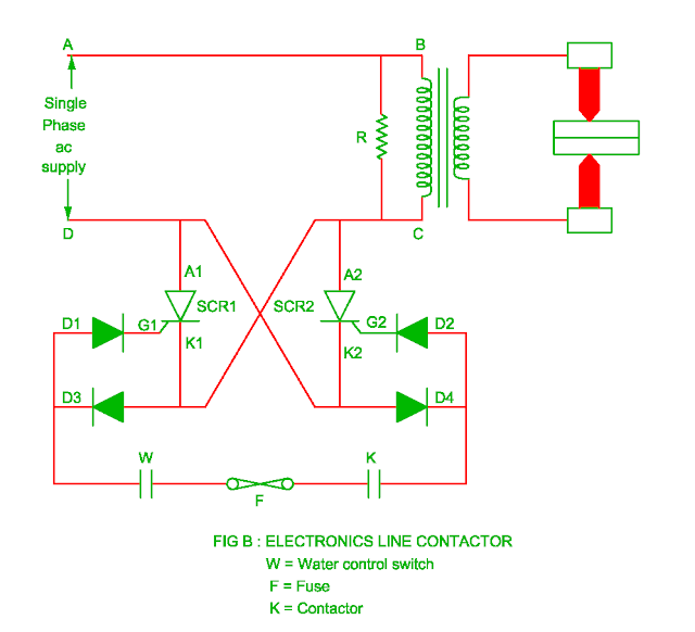 electronic line contactor in the resistance welding