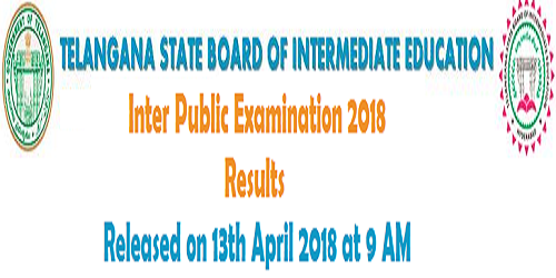 Telangana Inter 1st & 2nd year Results 2018