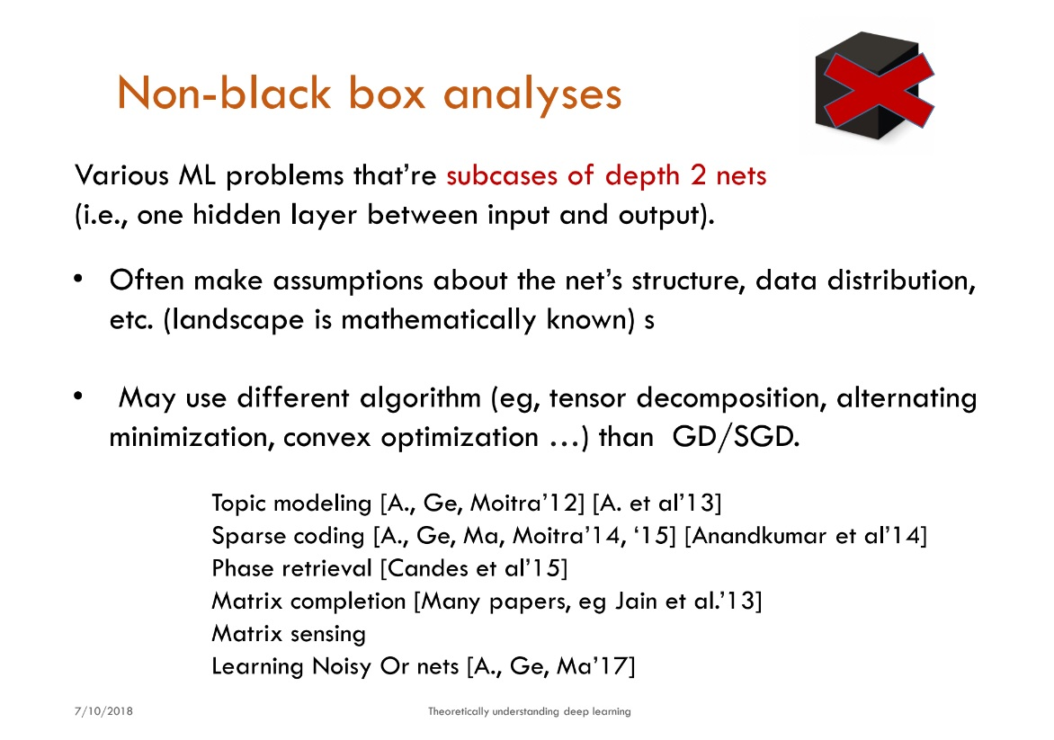 Nuit Blanche Icml2018 Tutorial Toward Theoretical Understanding Pic Microcontroller Primer 1 Sanjeev Is Giving A At Icml Entitled Of Deep Learning The Presentation And All References Are On This