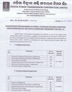 OPTCL भर्ती 2020-21 Odisha Power Transmission Corporation Limited (OPTCL)