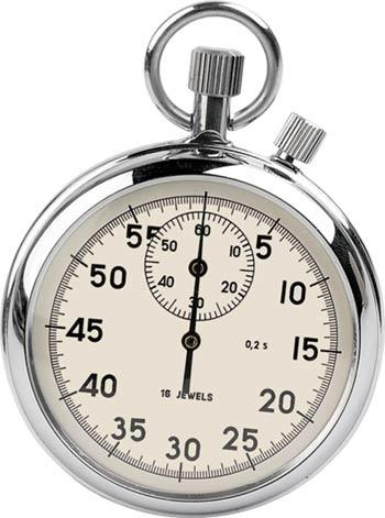 Alat Ukur Besaran Waktu : besaran, waktu, Pengukuran, Besaran, Waktu