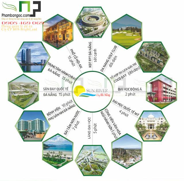 Tiện ích dự án Sunriver City Nam Đà Nẵng