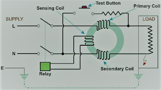 How Does Earth Leakage Relay Work