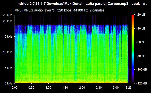 musica para descargar leña para el carbon