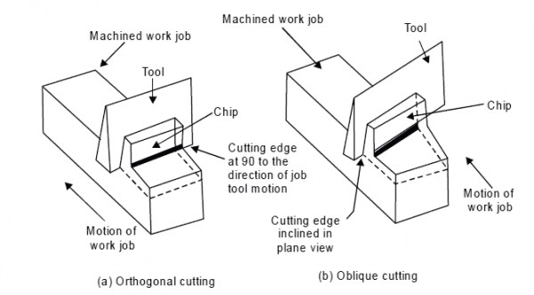 metal cutting operations.png