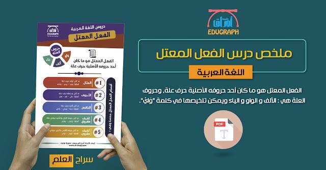 ملخص درس الفعل المعتل - اللغة العربية