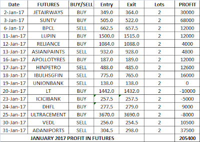 Nse option trading guide
