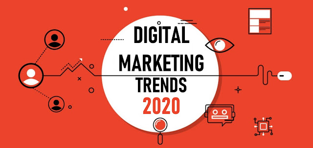 The Top Digital Marketing Trends in 2020