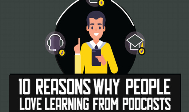 Why is Podcast popular on a daily basis? #infographic