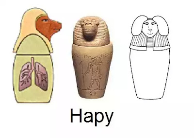 Canopic Jars in Ancient Egypt