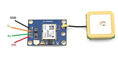 ublox NEO-6M GPS module with Arduino