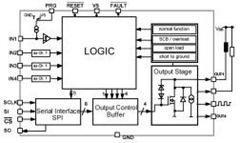 tle-6220-gp-block-diagram-thumb.jpg