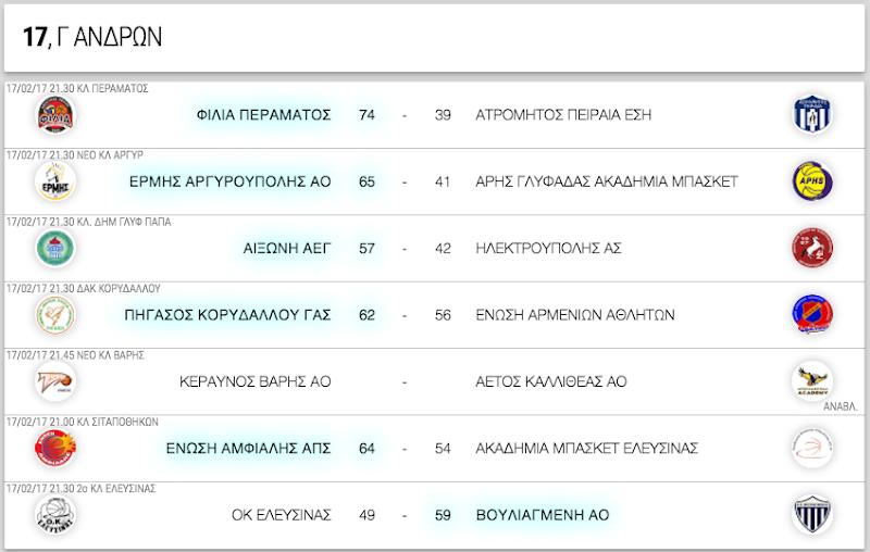 Γ ΑΝΔΡΩΝ, 17η αγωνιστική. Αποτελέσματα, επόμενοι αγώνες κι η βαθμολογία