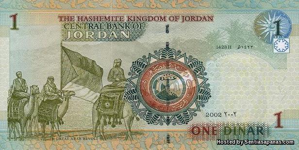 Dinar Jordan