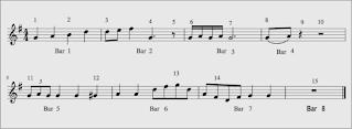 gambar notasi balok g