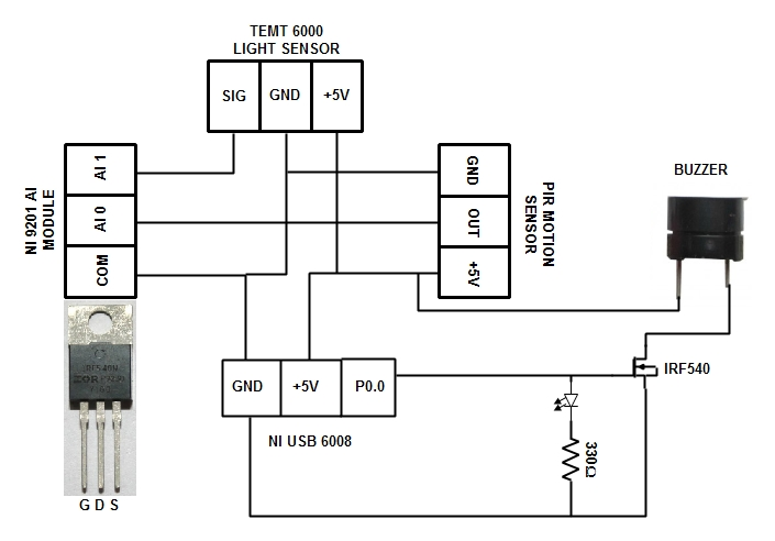 Tech Lab: Interface PIR Motion Sensor and Light sensor