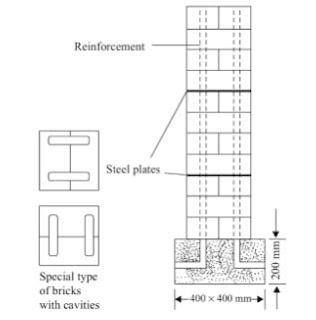 Plan and Cross-Sectional View of a Reinforced Brick Column_engineersdaily.com