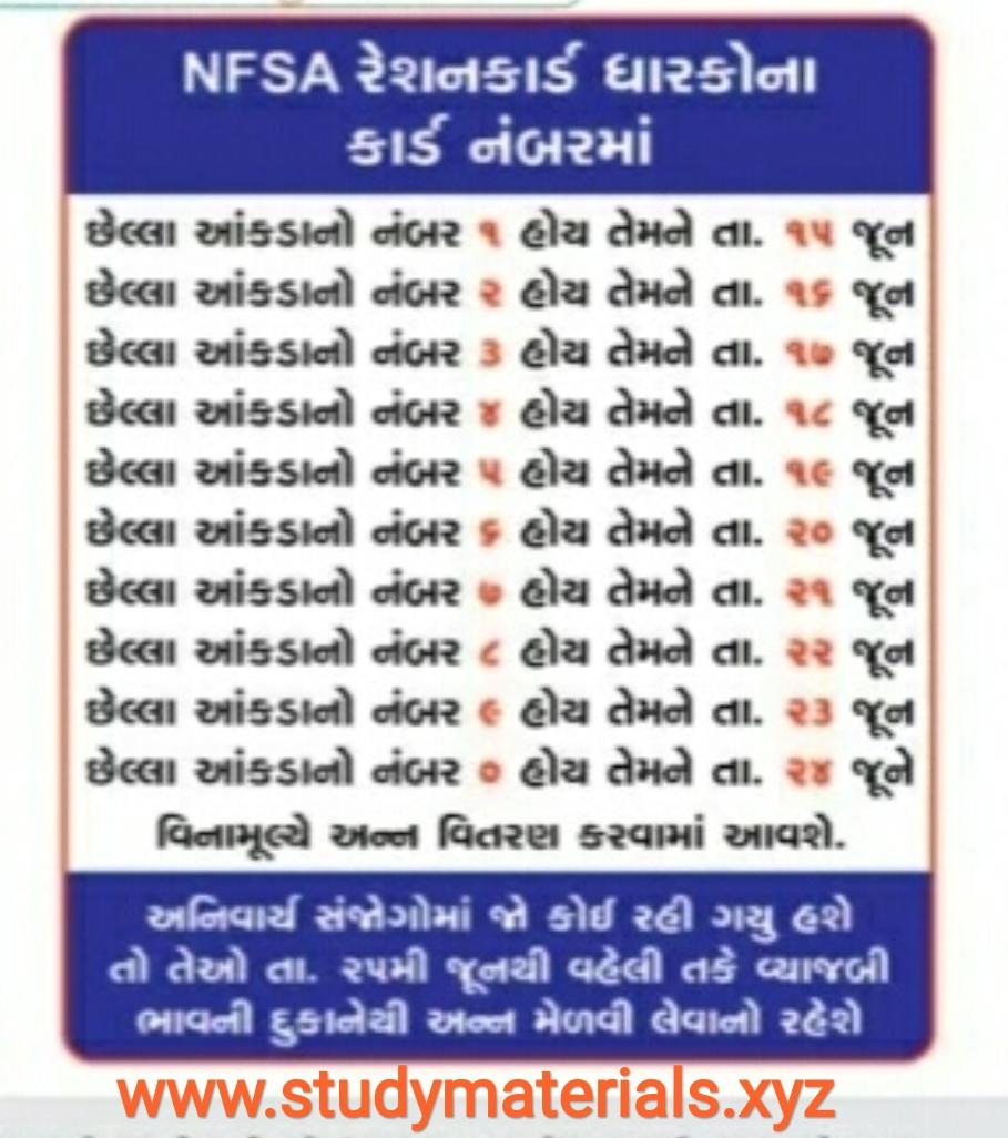 Free anaj vitran yojana Gujarat