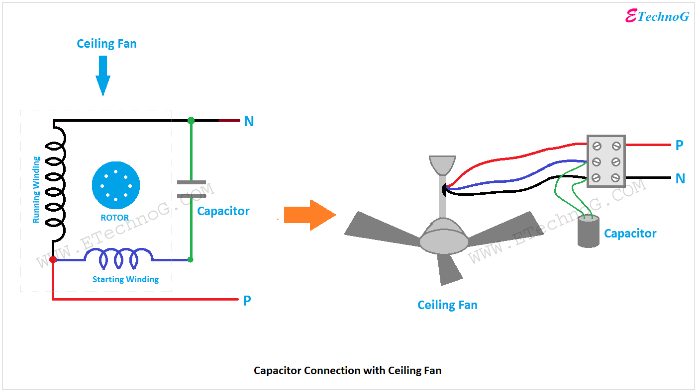 Fan Motor Capacitor Connection