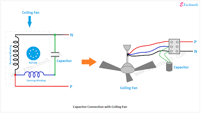 Connection of ceiling fan with capacitor, ceiling fan connection