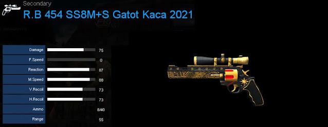 Detail Statistik R.B 454 SS8M+S Gatot Kaca 2021